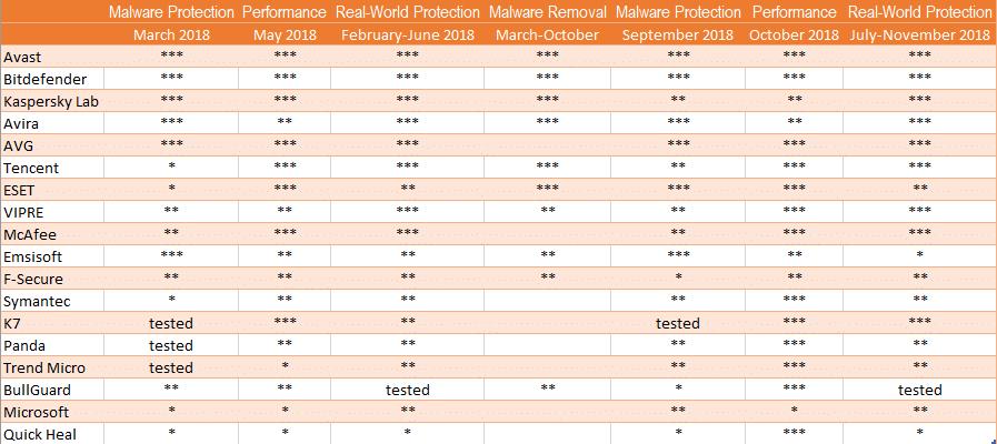 sum-2018-award-table.png