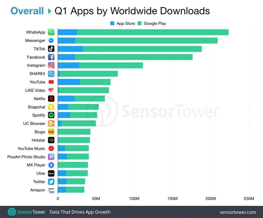 whatsapp-telecharge-google-play